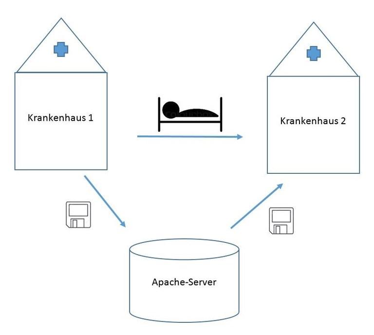 Grafik 2.jpg